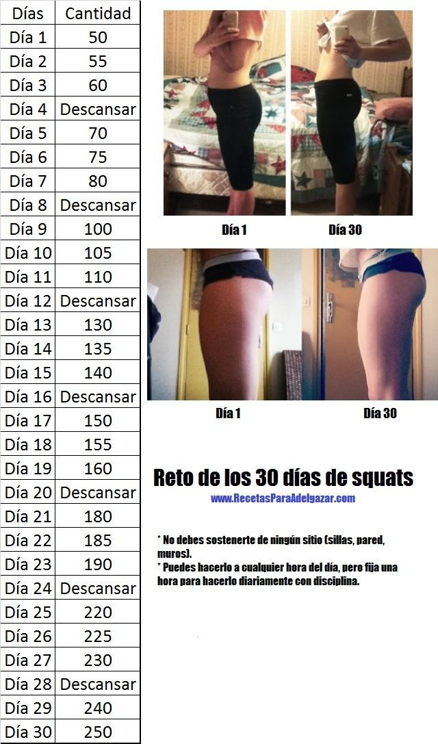 Reto de 30 días de squats para muslos y glúteos firmes | Recetas para adelgazar: