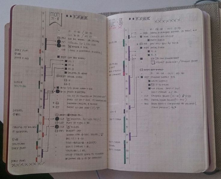 The Bullet Journal – The daily spreads are now divided into 3 sections: date and habit tracking on top area, routine activities (which I don't need to record on Monthly spread*) on left area, tasks and notes on right area.