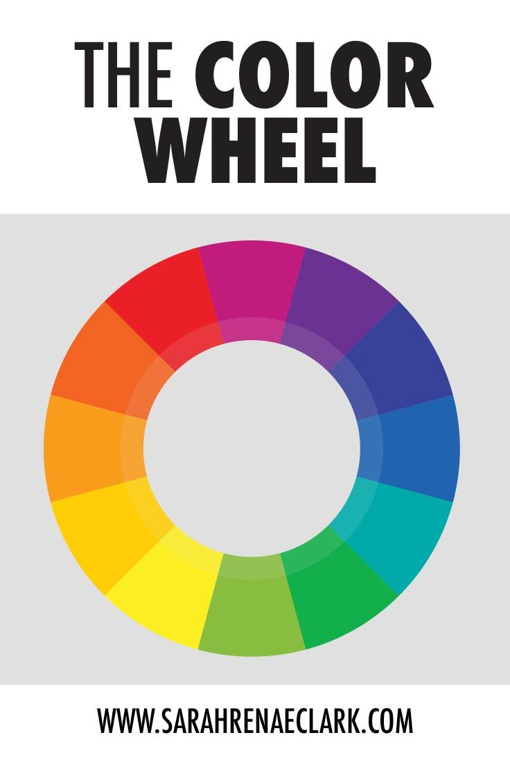 Learn About The Color Wheel Primary Colors Secondary Tertiary And