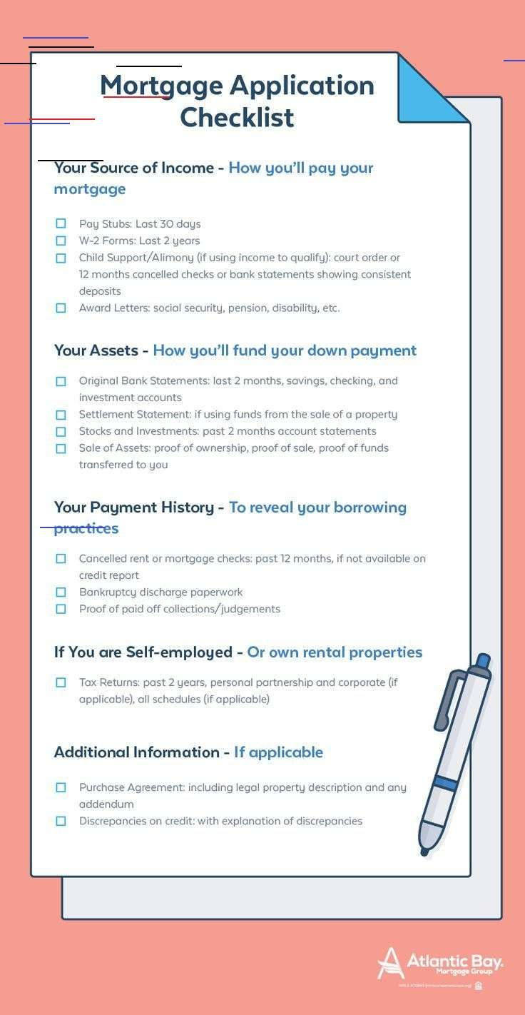 Ye You Can Go Through The Home Purchase Proces Without Being Physically Prese Usa Share Niche Tipp Wolle Kaufen Checkliste Bank Personal Loan Statement