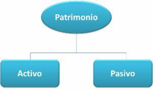 Cuentas-Patrimoniales-Contabilidadpuntual.net