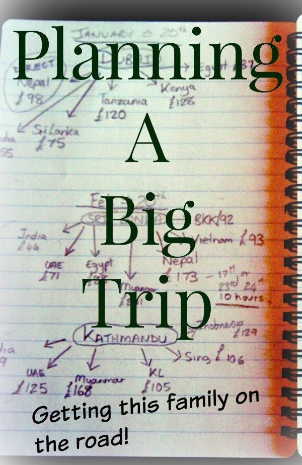 Planning a big trip. How we get our family on the road for months at a time and tips on planning travel for your family.