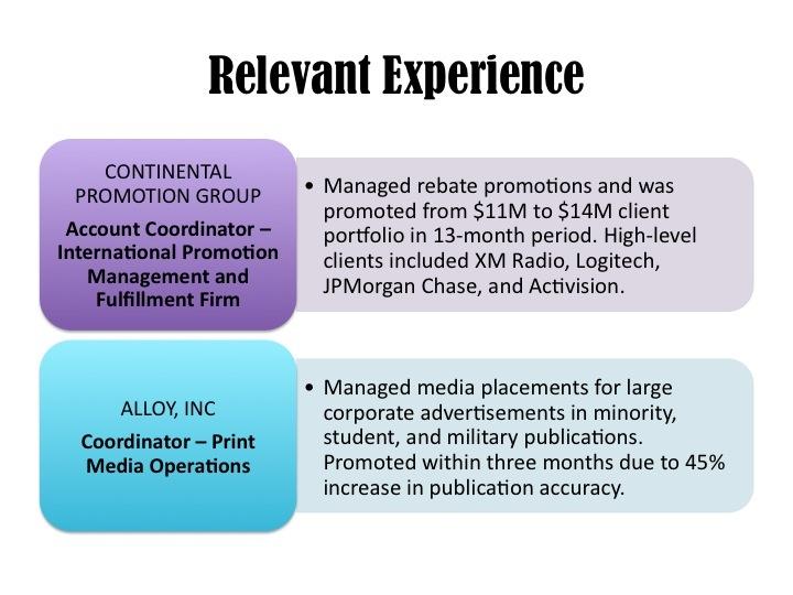 mba marketing dissertation