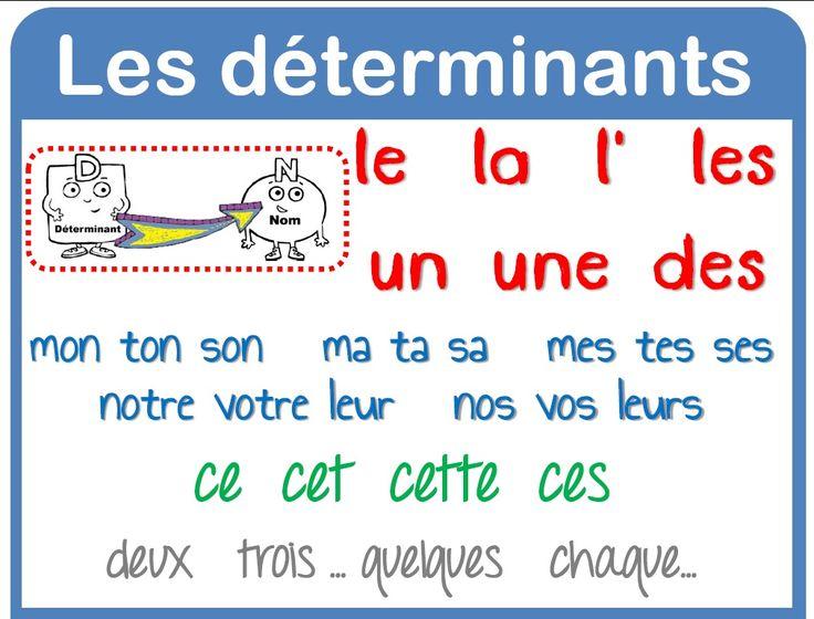 affichages français - la Fouine en clis les déterminants