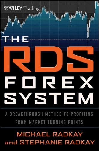 Pin By Forex Pins On Forex Systems Trading Strategies Day