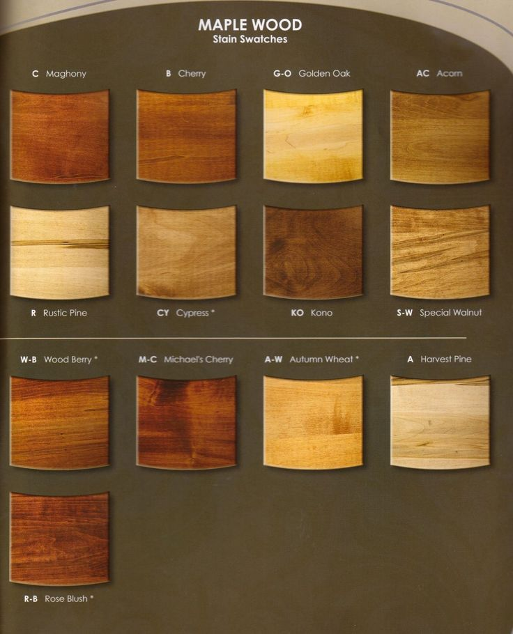 Minwax Stain On Maple - Google Search