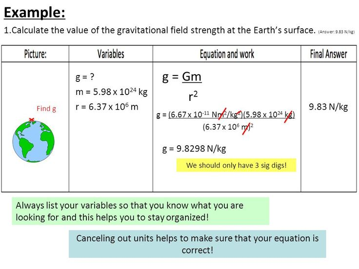 47 best gravitational potential images on pinterest 47 best gravitational potential images on pinterest gravitational potential astronomy and fields fandeluxe Choice Image