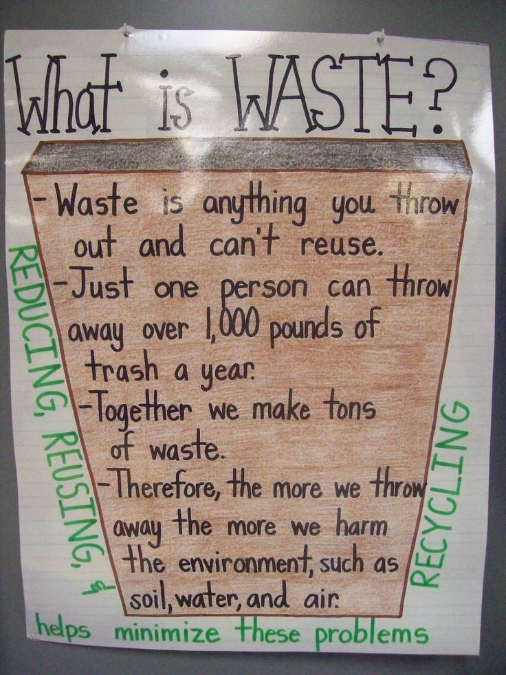 Earth day: April Earth, Education Ideas, Anchor Charts, Schools Science, Earth Day, Earth Recycle, April Classroom, Classroom Ideas, Anchors Charts