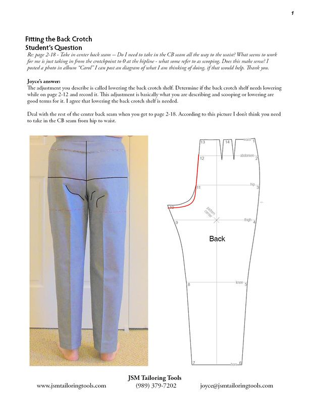 Here's an example of a pants fitting review