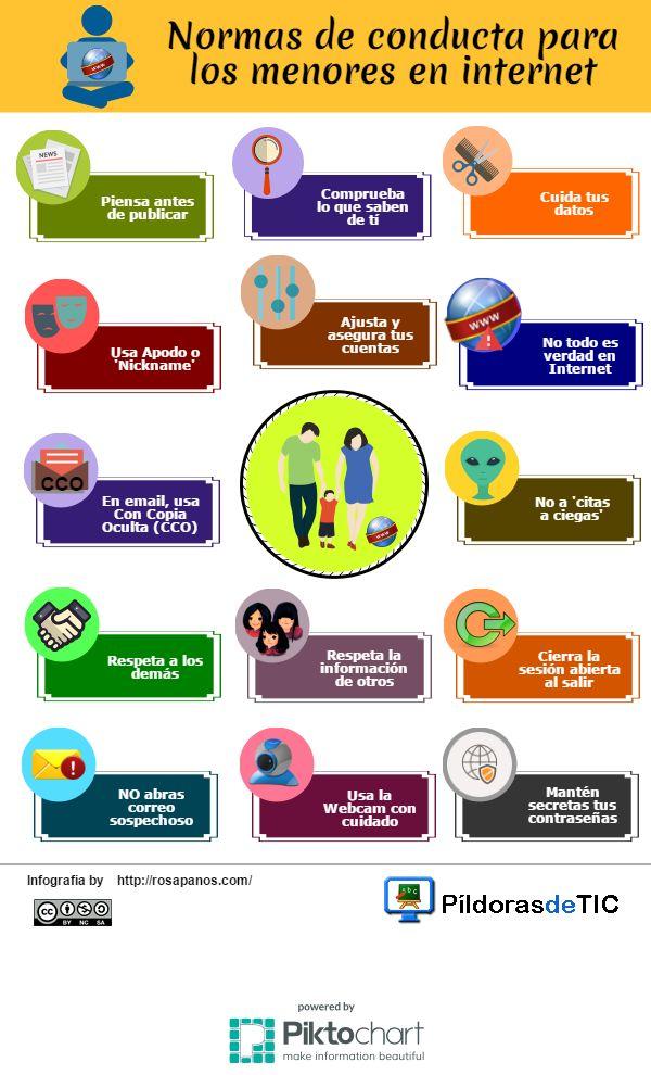 Las 25 mejores ideas sobre seguridad para ni os en for Cuales son las caracteristicas de la oficina