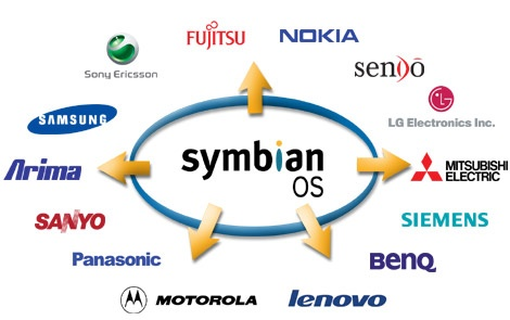 #Symbian applications for different mobile devices.