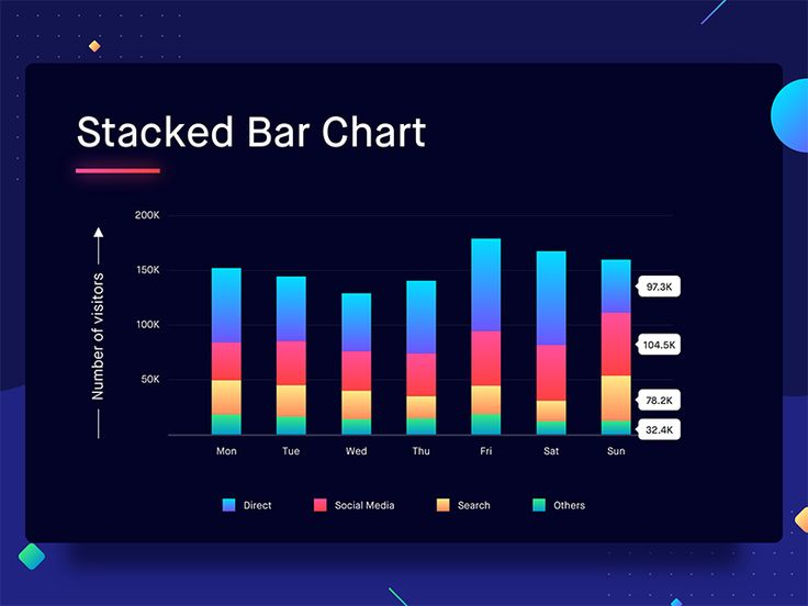 The  Best Bar Chart Ideas On   Chart Design Data