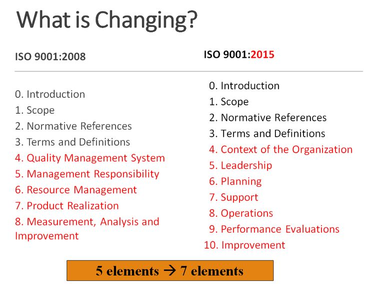 iso 9001 version 2015 requirements pdf