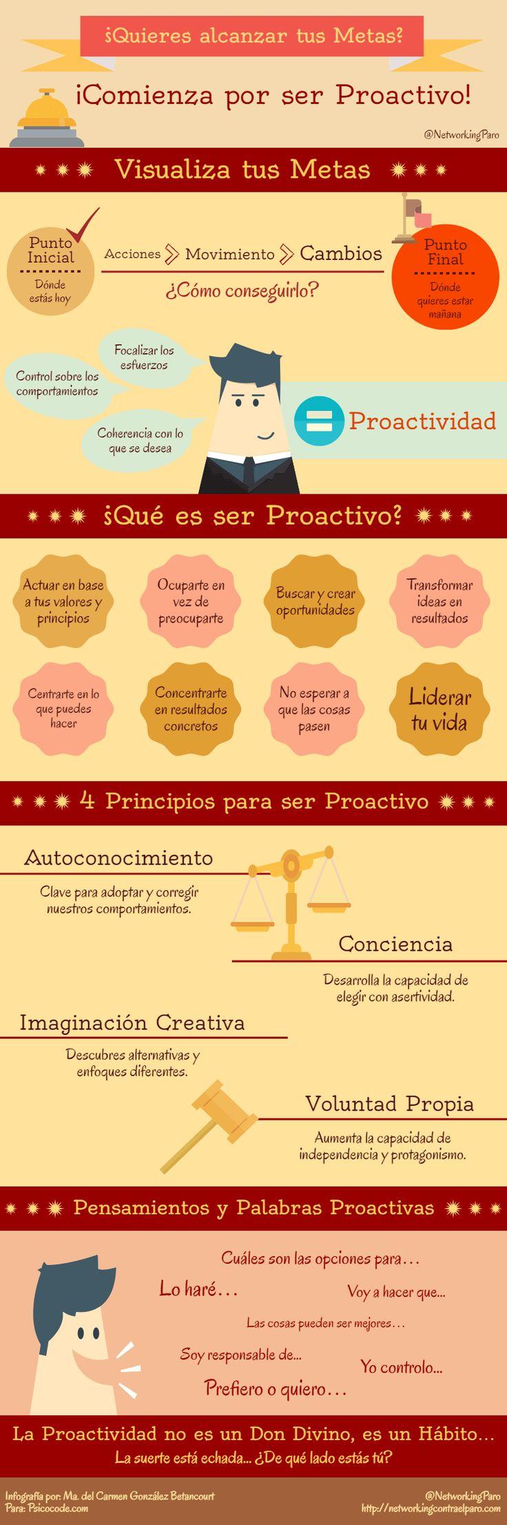 proactividad http://prixline.wordpress.com/contacto  o por WhatsApp +34 668 802 743 #prixline #Curso #Aprender