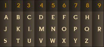 Expression Number / destiny number - Numerology (Positive traits vs. Negative traits)