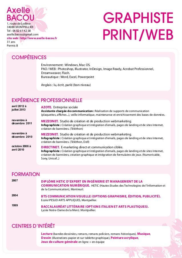 Exemple De Book Graphiste Cv Axelle Bacou Infographiste Web Print Illustratrice Exemple Cv Lettre De Motivation Infographiste