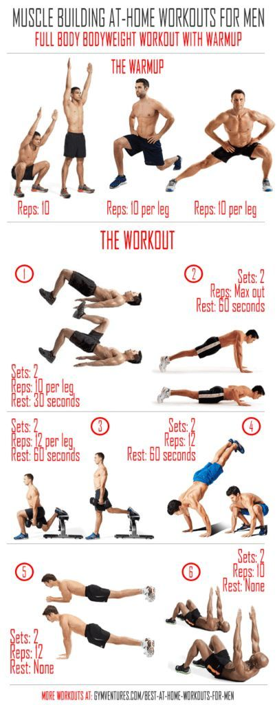Fitwirr Mens Bodyweight Workout Poster 18 X 24 Total Body Home Workouts For Men