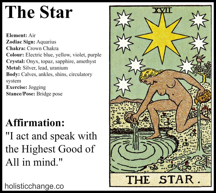 Tarot card meanings and the star :) x  This is my card  Holistic Correspondences for the Star Tarot Card