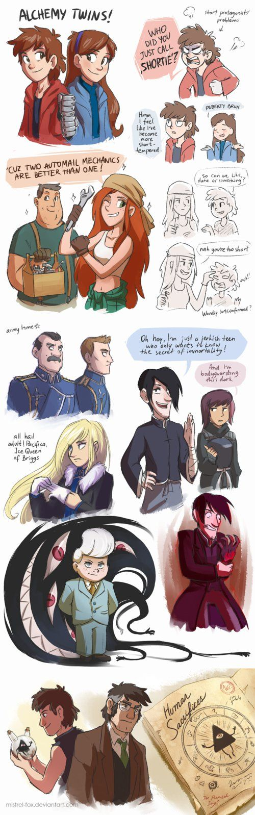 Tumblr post: Gravity Falls/Fullmetal Alchemist crossover AU, hell yeah! If you follow me on Tumblr, you most likely have seen the thing long ago, I just wanted to submit it to DA as well. Finally. ...