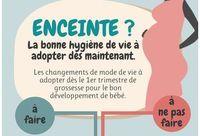 Infographie : la bonne alimentation aux premiers mois de grossesse