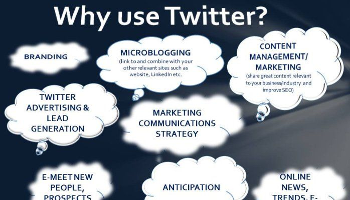 5 Reasons Why You/r Business Should use Twitter