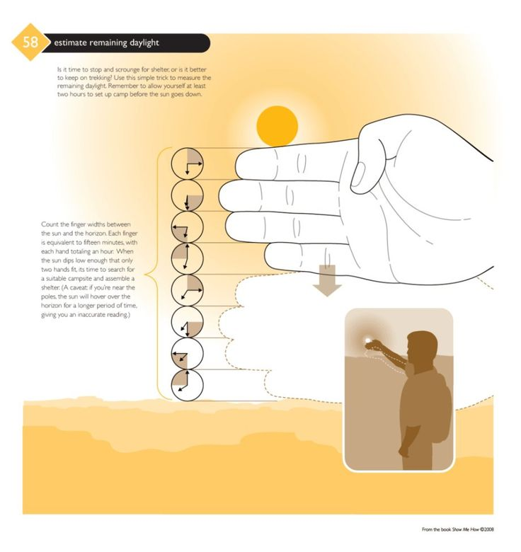 How to estimate remaining daylight by using finger-width. Should start camp set-up with 2 hours of sun left