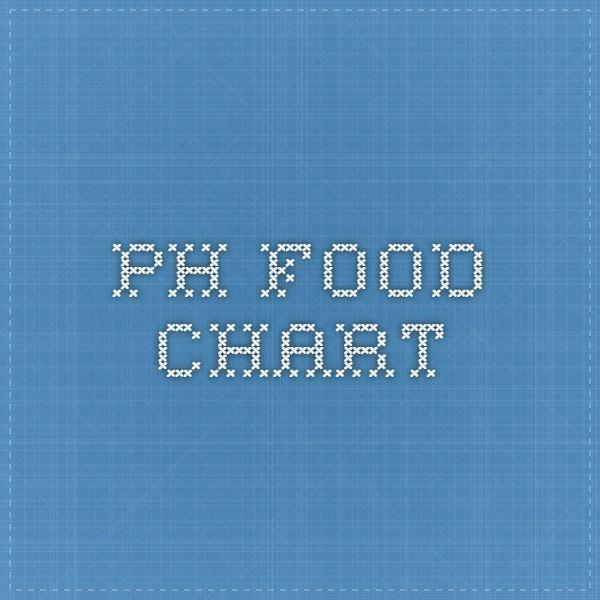 25+ ide terbaik Ph food chart di Pinterest - ph chart