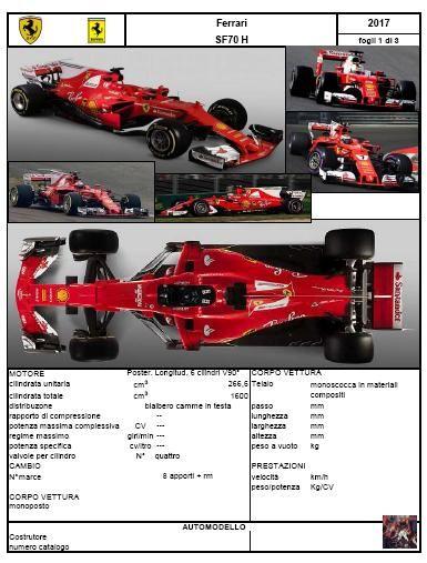 2017 Ferrari SF70-H
