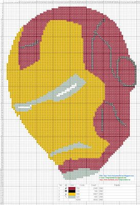 Dibujos Punto de Cruz Gratis: Mascara Iron Man - Cross Stitch Punto de Cruz