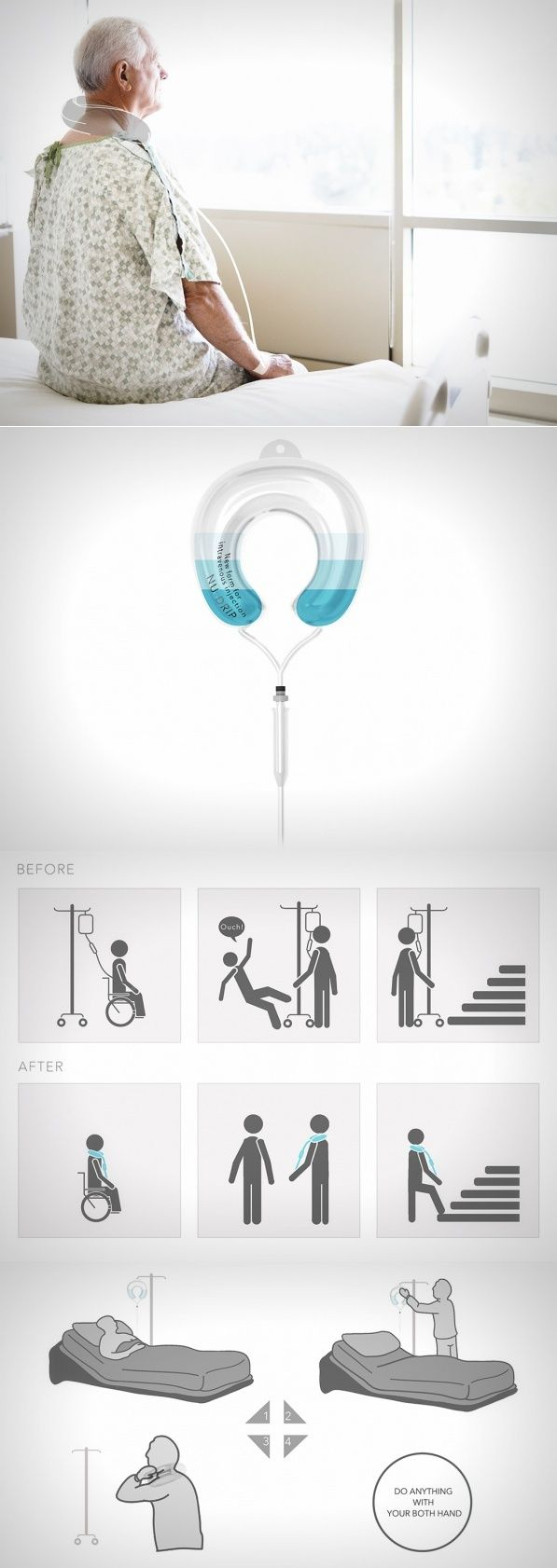 The Nu-Drip saline bag design is so well designed in such a blatantly obvious…