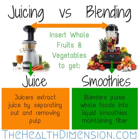 juicing vs blending weight loss