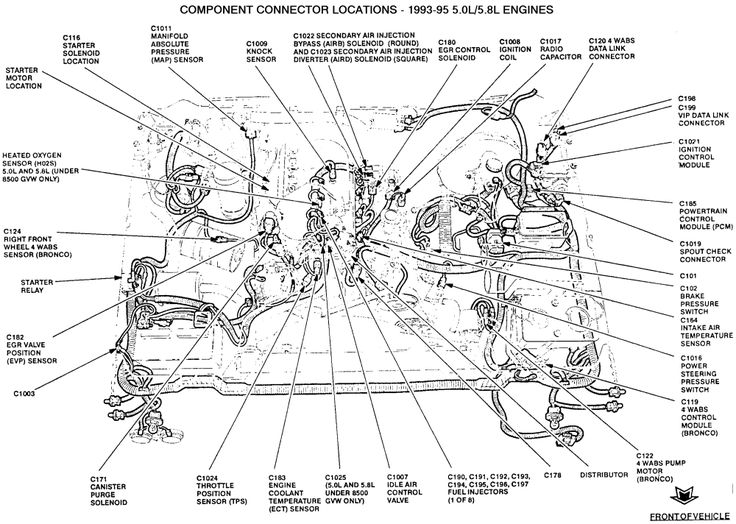 Image result for 1994 ford f-150 engine 5.0 l v8 diagram