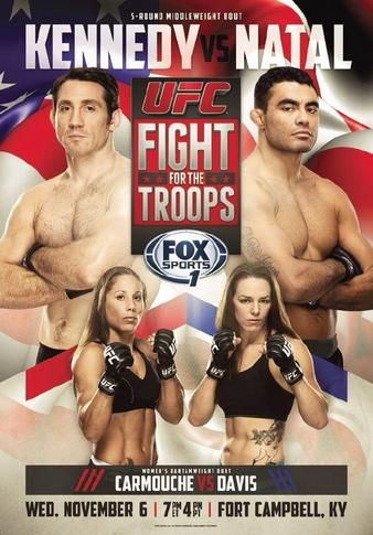 UFC Fight Night 31: Fight for the Troops 3 Ergebnisse - Results