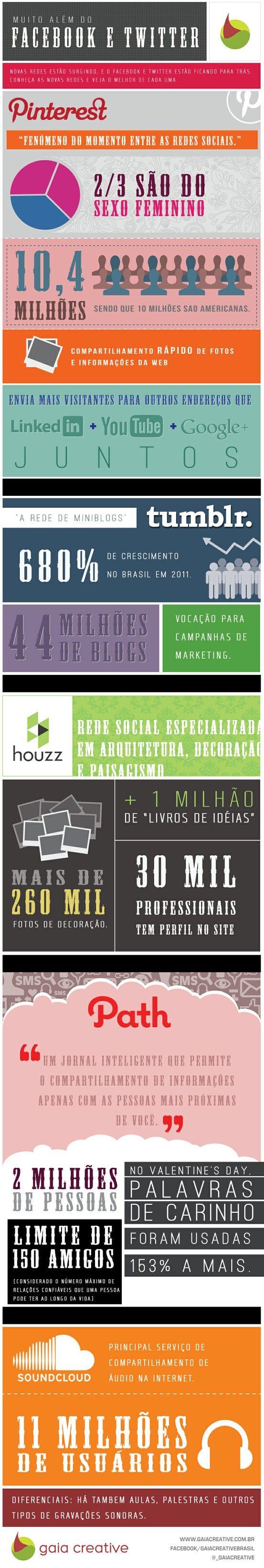 Redes Sociais - além do Facebook e Twitter [infográfico]