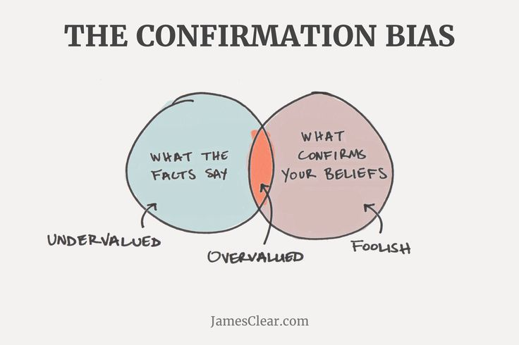 """5 Common Mental Errors That Stop You From Making Good Decisions""  The Confirmation Bias: ""Confirmation bias refers to our tendency to search for and favor information that confirms our beliefs while simultaneously ignoring or devaluing information that contradicts our beliefs."""