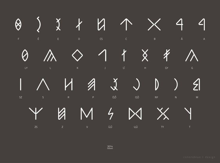 Hungarian Runic Alphabet