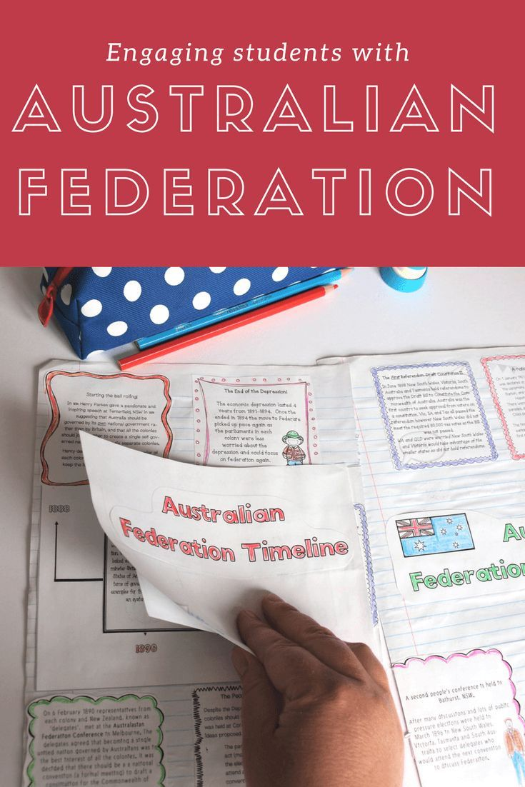 Engaging students with Australia's Federation | Aussie Star Resources