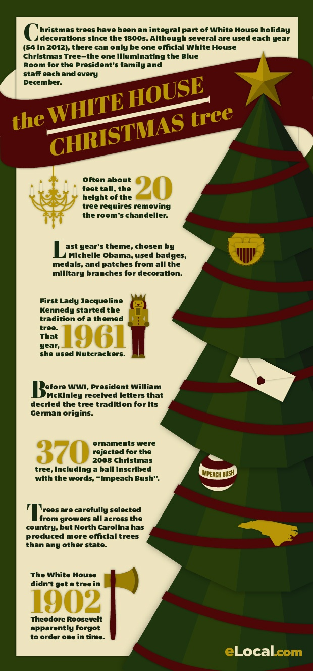 White house christmas ornaments historical society - An Interesting Look Infographic At The History Of The White House Christmas Tree