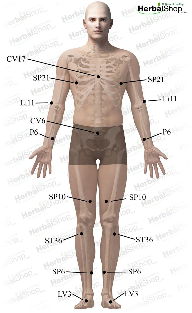 1000 Images About Acupuncture Points On Pinterest
