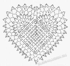 Комнатка с мансардой / Little room in the attic: Вышитое кружевное сердце и чуть-чуть схемо-новостей / Cross-stitched lace heart