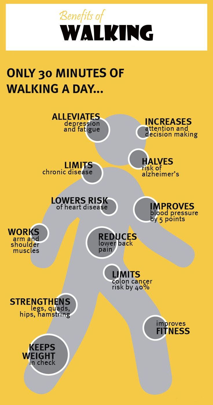 #Walking is good for #health and accessible for everyone.