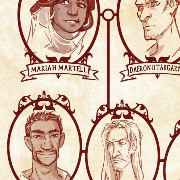 Die Besten 25+ Targaryen Stammbaum Ideen Auf Pinterest