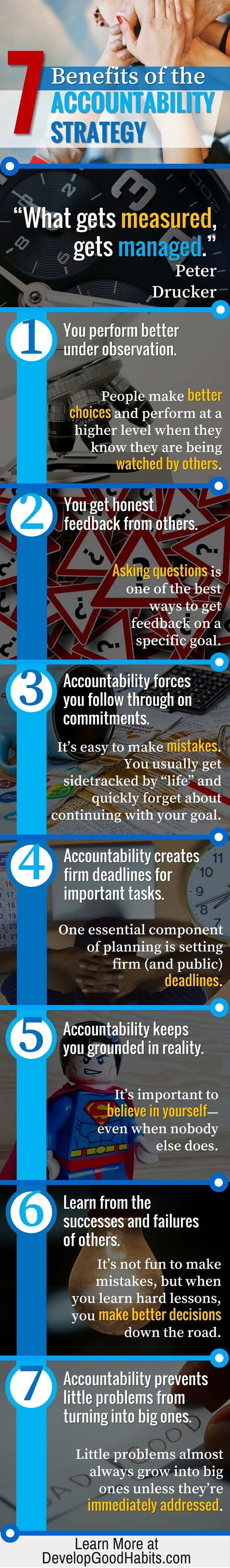How accountability can help you be more productive, create better work, get more done and achieve the success you desire.  This pin created from section of accountability manifesto.