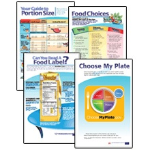 Nutrition Posters: how to read nutrition facts on a food label, how to choose your plate, how to make wise food choices, practical ways to estimate portion sizes