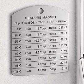 Measure Magnet