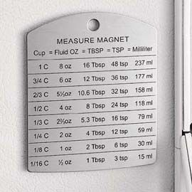 Measuring magnet