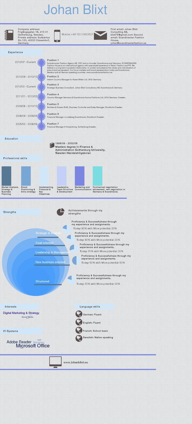 #resume #johanblixt #jobs #cv #lebenslauf #infographic