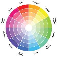 colour wheel template - Google Search