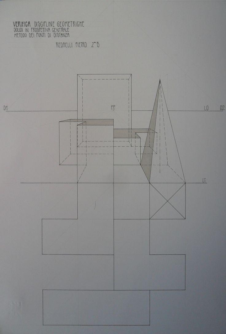prospettiva centrale metodo punti distanza