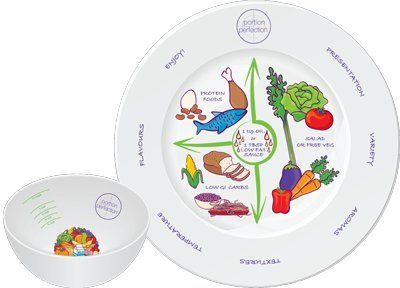 Set of 2 Portion Perfection Bowl and Plate Helps Manage your Weight Loss Portion Size Control ** Click image to review more details.
